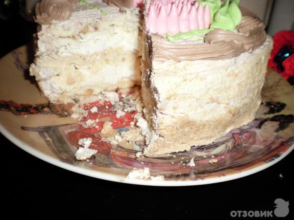 Сколько стоит киевский торт в киеве
