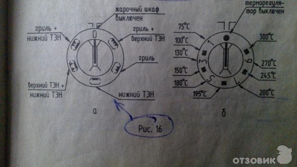 эви печь инструкция