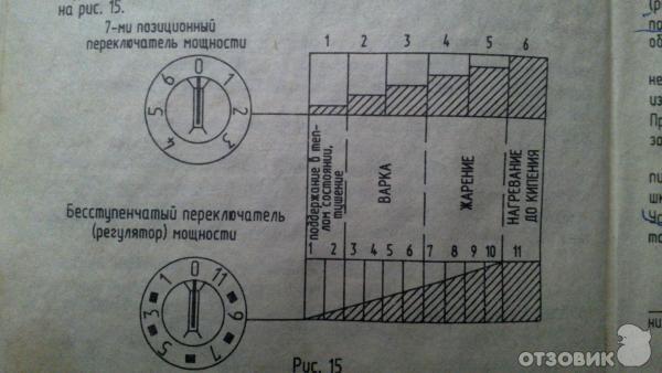 Электроплита ЗВИ-502 фото