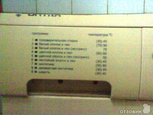 Инструкция стиральной машины вятка катюша » бланки для любых нужд.