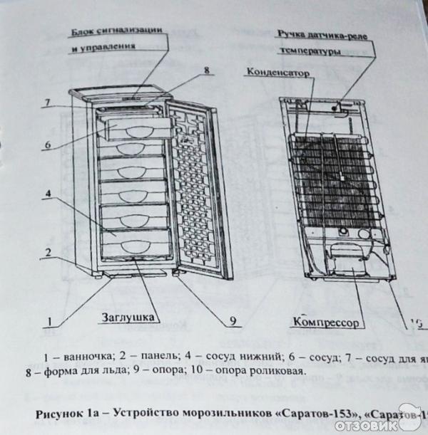 Морозильные камеры саратов инструкция