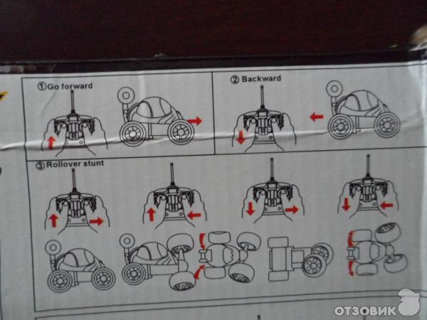 Вот схема, как машинка может