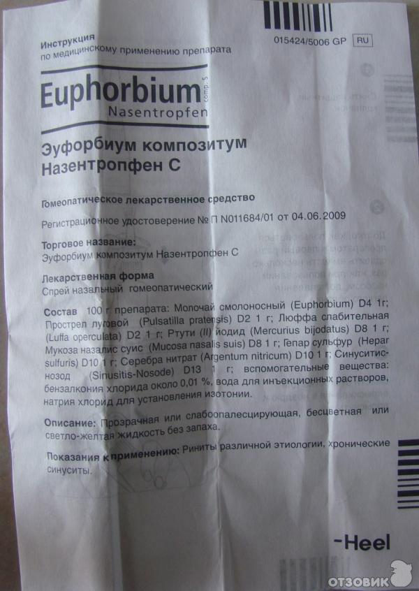 Эуфорбиум композитум инструкция по применению