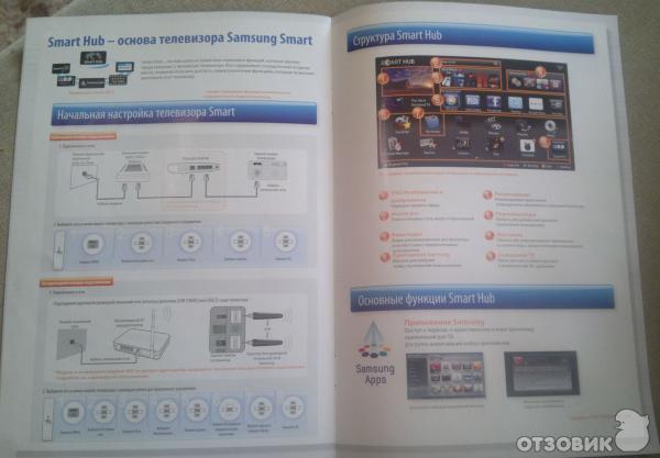 инструкция телевизора samsung видео