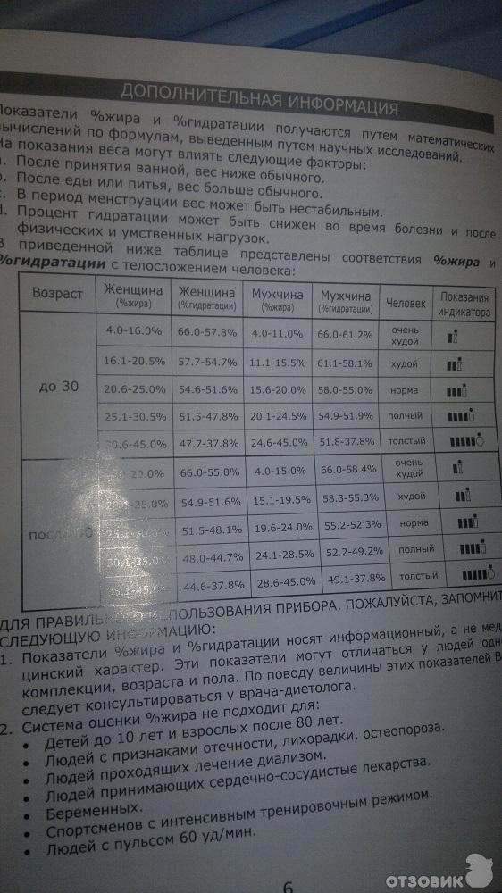 Инструкция весы cameron bfs 222
