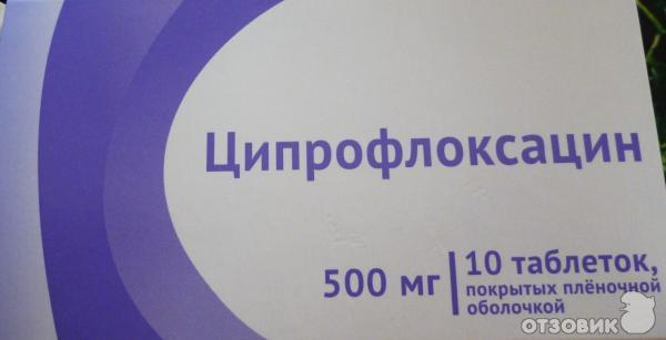 Cipro Antibiotic Used For