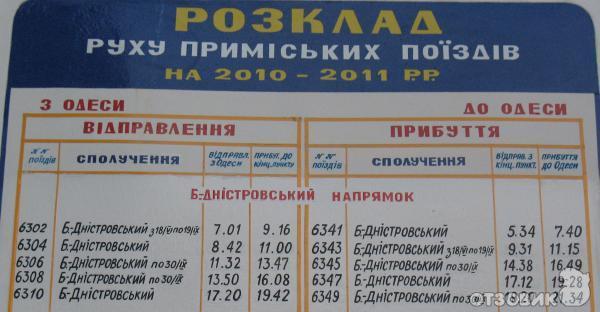 крепость (Украина,