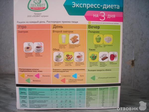 2f0440873f8 диета похудеть за неделю firmagir. Com.