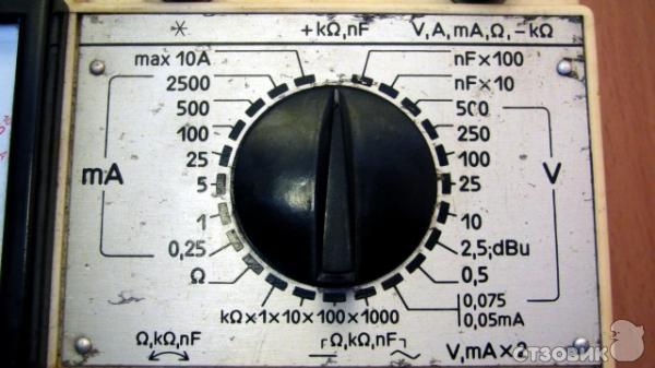 измерения тестера 43101