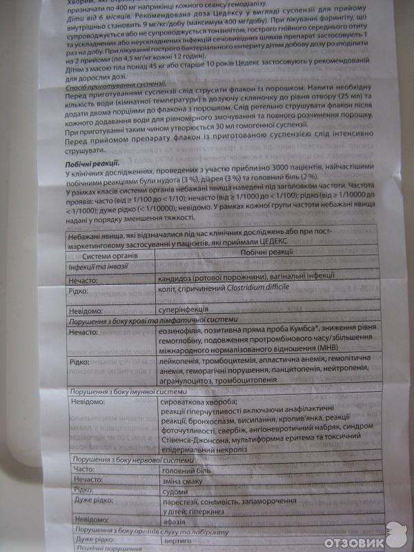 Суспензия цедекс для детей: инструкция по применению, отзывы и цена.