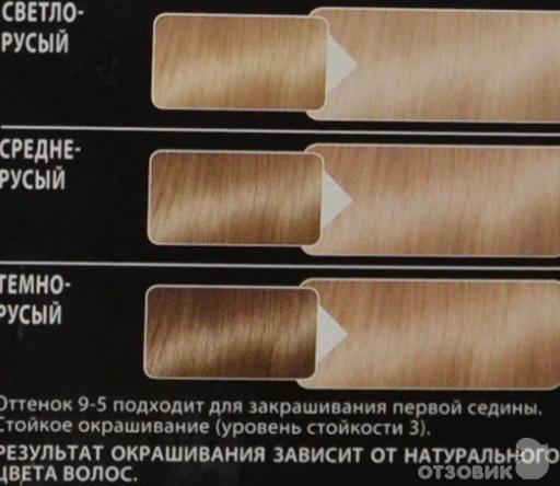 Осветлить волосы на 2 тона краской отзывы
