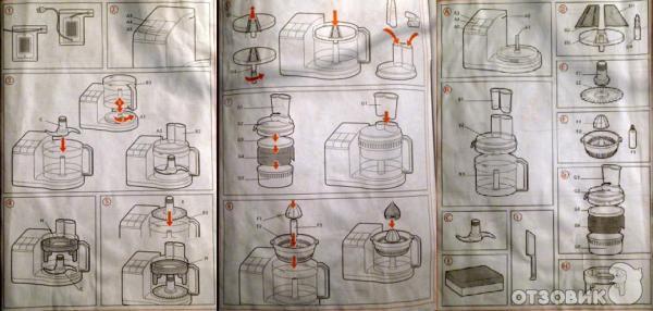 Ремонт кухонных комбайнов мулинекс своими руками