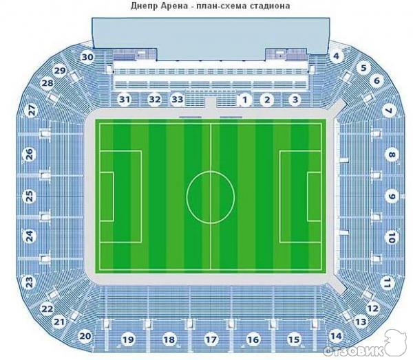 Стадион Днепр-Арена (Украина,