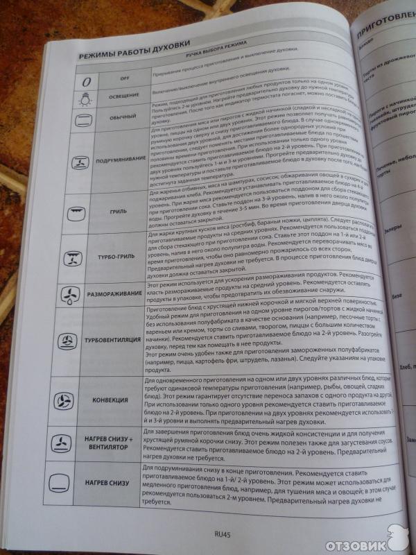 Whirlpool Духовой Шкаф Инструкция