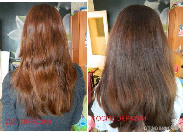 keen краска для волос палитра цветов