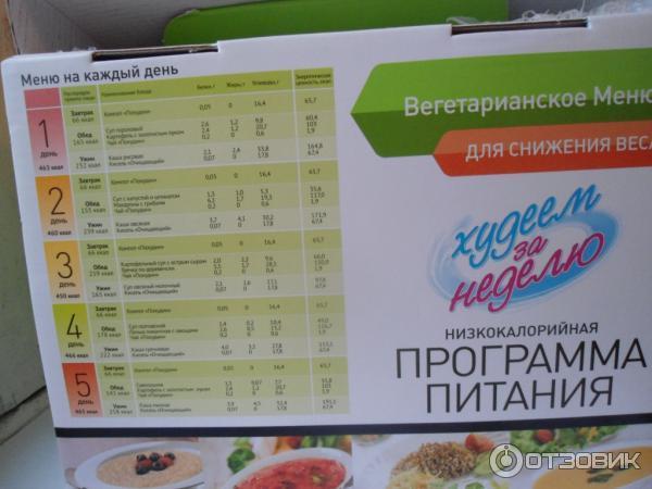 Английская диета 21 день меню