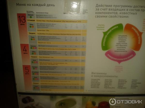 Диетическое меню на неделю с рецептами