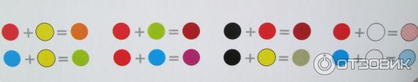 Как сделать фиолетовый цвет из красок гуашь 625