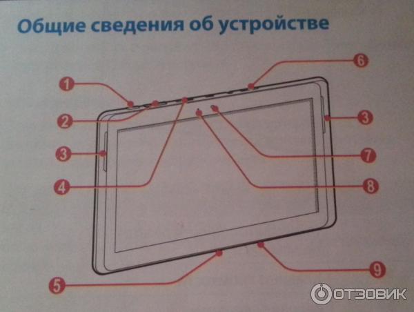 Интернет-планшет Samsung