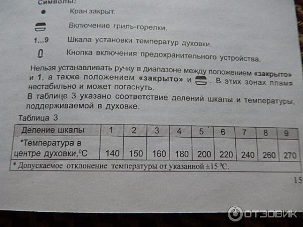 гефест 3100-01 инструкция температура