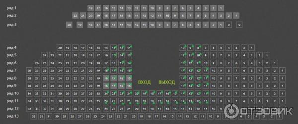 Схема зала IMAX