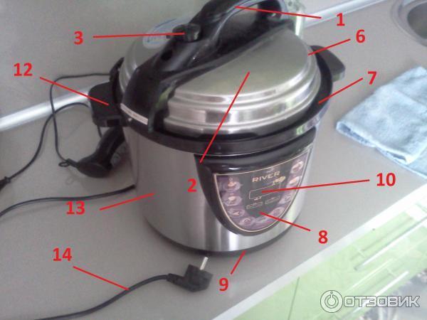мультиварка ривер инструкция по применению
