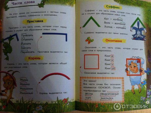 Все правила русского языка для