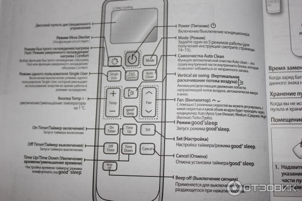 Кондиционер Samsung Инструкция По Эксплуатации Aq12tsbn