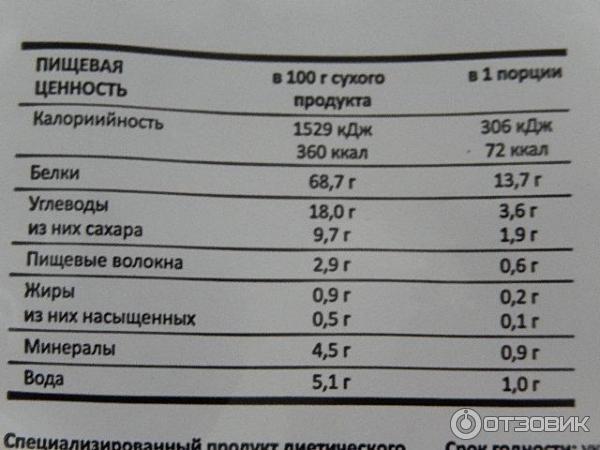 Купить редуксин 15 мг 30 в интернет аптеке с доставкой