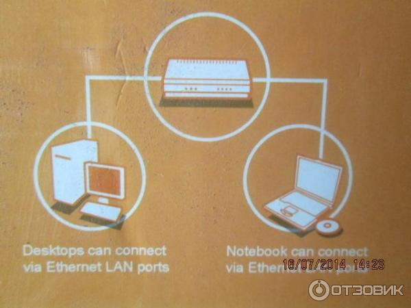ADSL-модем D-Link DSL-2540U