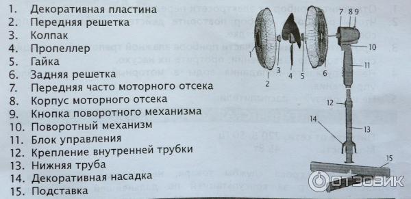 Вентилятор Напольный Инструкция По Сборке - фото 5