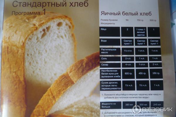 Рецепт слоенки с вишнями фото