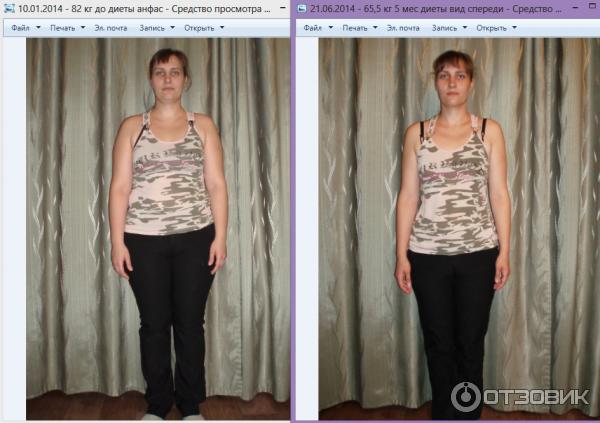 Я похудела на кремлёвской диете