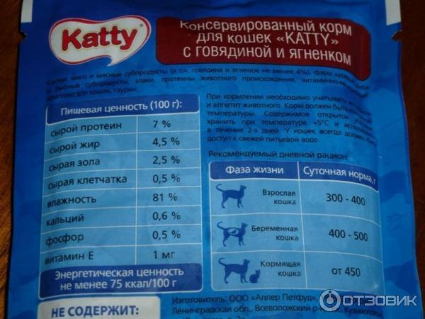 Сколько коту в день нужно корма