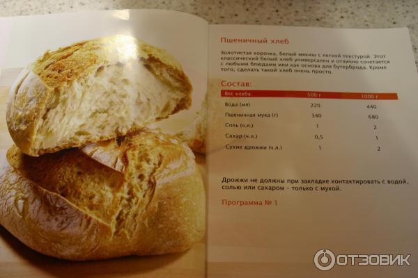 Рецепты для хлебопечки на форуме 4