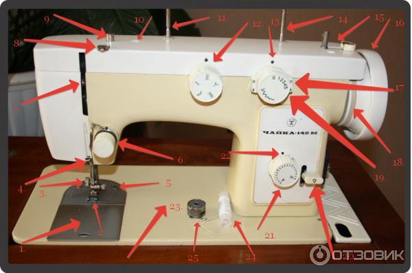 Как настроить швейную машинку чайка на вышивку