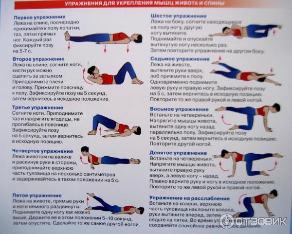 Отзыв о Лечебная гимнастика для позвоночника | Позвоночнику без ...