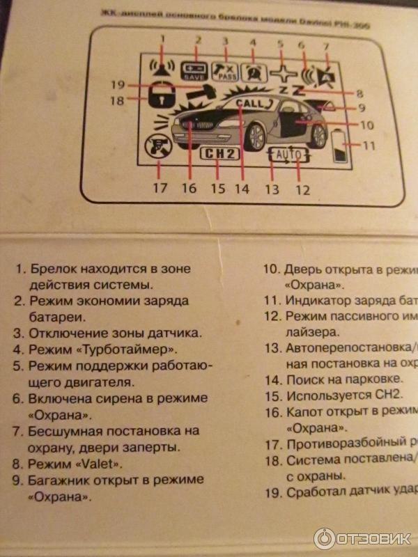 Да Винчи Сигнализация 300 Инструкция - фото 4