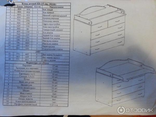 Инструкция По Сборке Пеленального Комода Картинки - фото 10