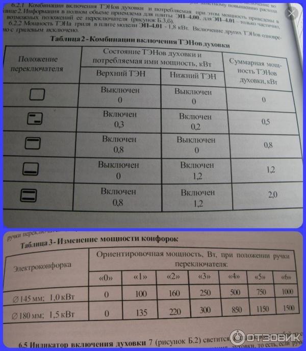 Газовая Плита Веста инструкция