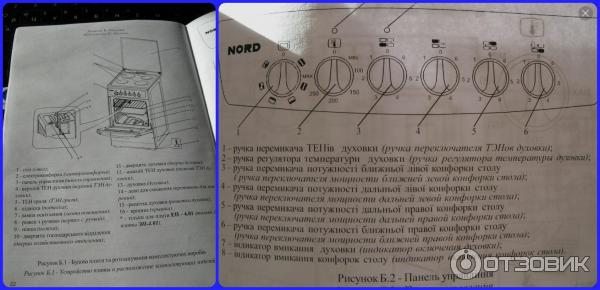 Электроплита Норд Инструкция img-1