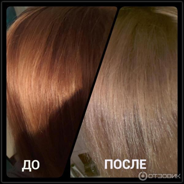 Светлая тоника на тёмные волосы