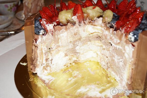 Начинка для торта из взбитых сливок