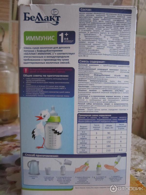 беллакт иммунис 1 инструкция - фото 4