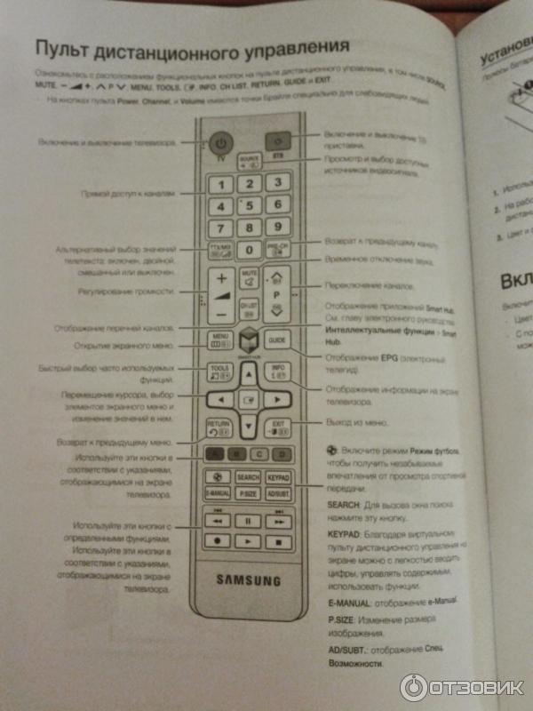 инструкция к телевизору samsung smart tv