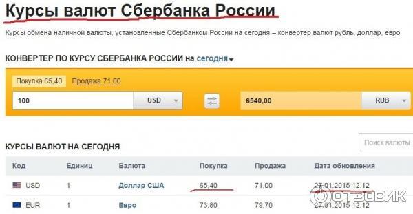Продажа валюты в банках ульяновска