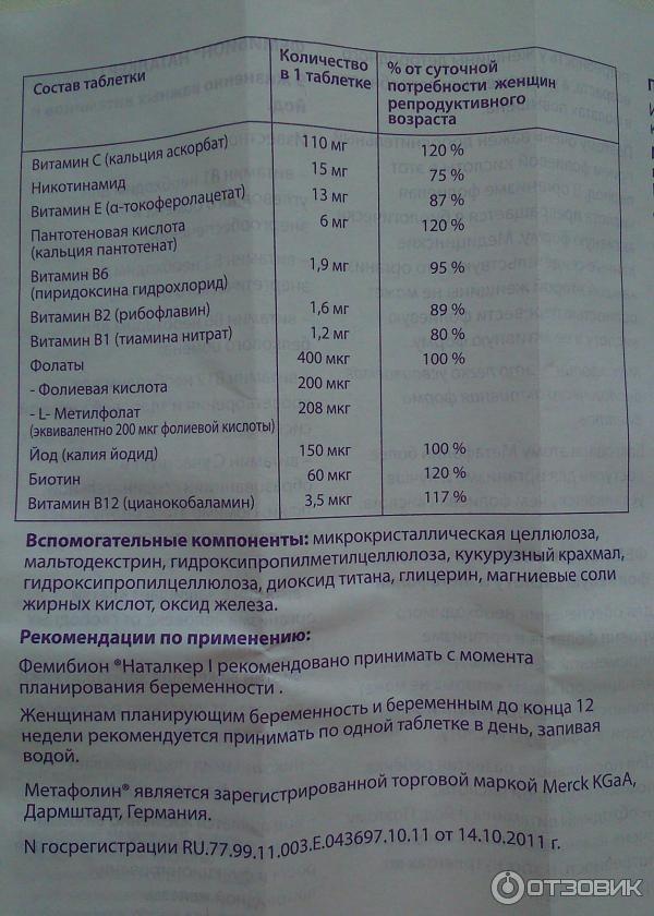 Витамины для беременных фемибион 2 инструкция 12