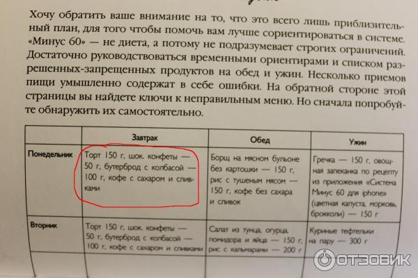 Диета 60 екатерины миримановой читать онлайн бесплатно
