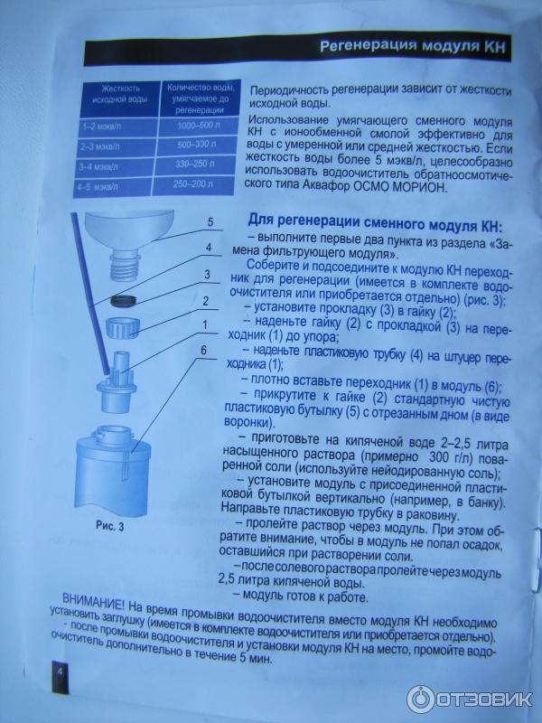 Как сделать регенерацию фильтра аквафор кн