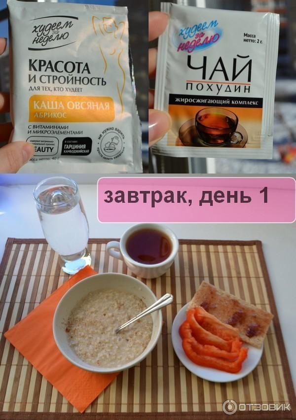 Кофейная диета для похудения форум